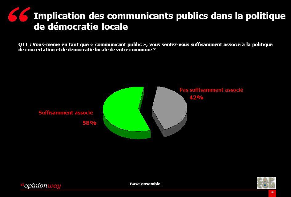 18 Q11 : Vous-même en tant que « communicant public », vous sentez-vous suffisamment associé à la politique de concertation et de démocratie locale de