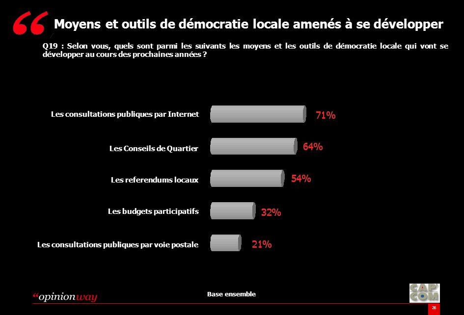 26 Q19 : Selon vous, quels sont parmi les suivants les moyens et les outils de démocratie locale qui vont se développer au cours des prochaines années