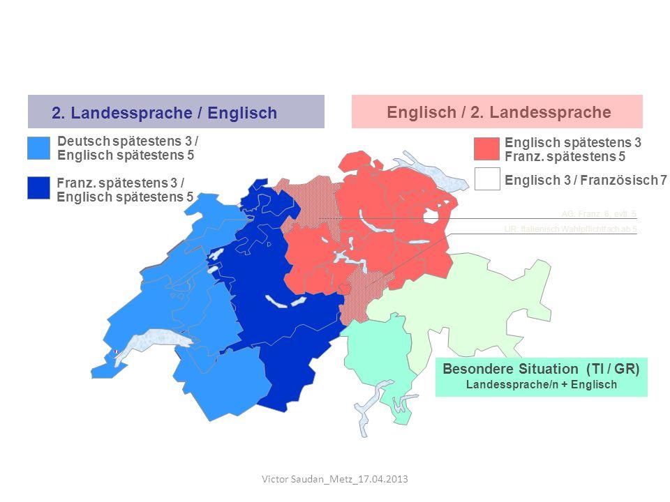 2. Landessprache / Englisch Englisch / 2. Landessprache Deutsch spätestens 3 / Englisch spätestens 5 Franz. spätestens 3 / Englisch spätestens 5 Engli