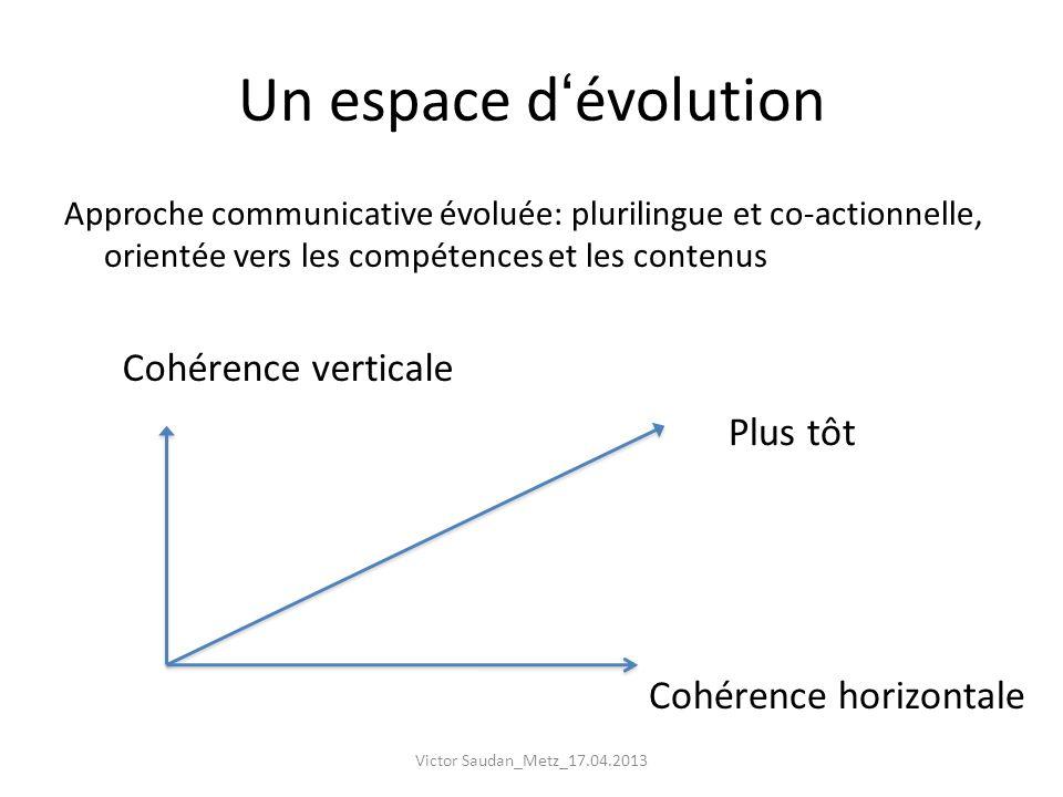 Un espace dévolution Approche communicative évoluée: plurilingue et co-actionnelle, orientée vers les compétences et les contenus Cohérence verticale