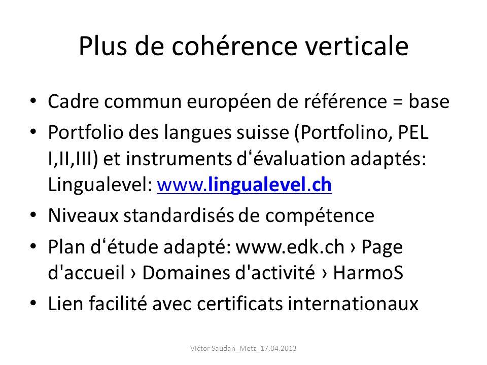 Plus de cohérence verticale Cadre commun européen de référence = base Portfolio des langues suisse (Portfolino, PEL I,II,III) et instruments dévaluati