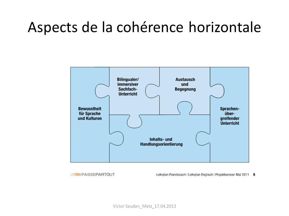 Aspects de la cohérence horizontale Victor Saudan_Metz_17.04.2013