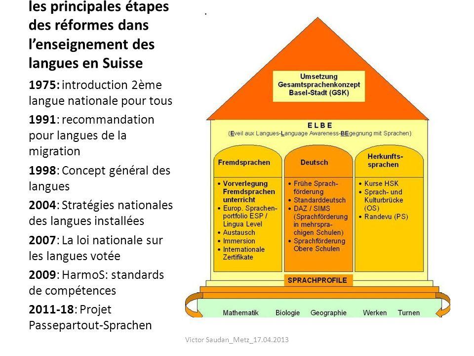 les principales étapes des réformes dans lenseignement des langues en Suisse 1975: introduction 2ème langue nationale pour tous 1991: recommandation p