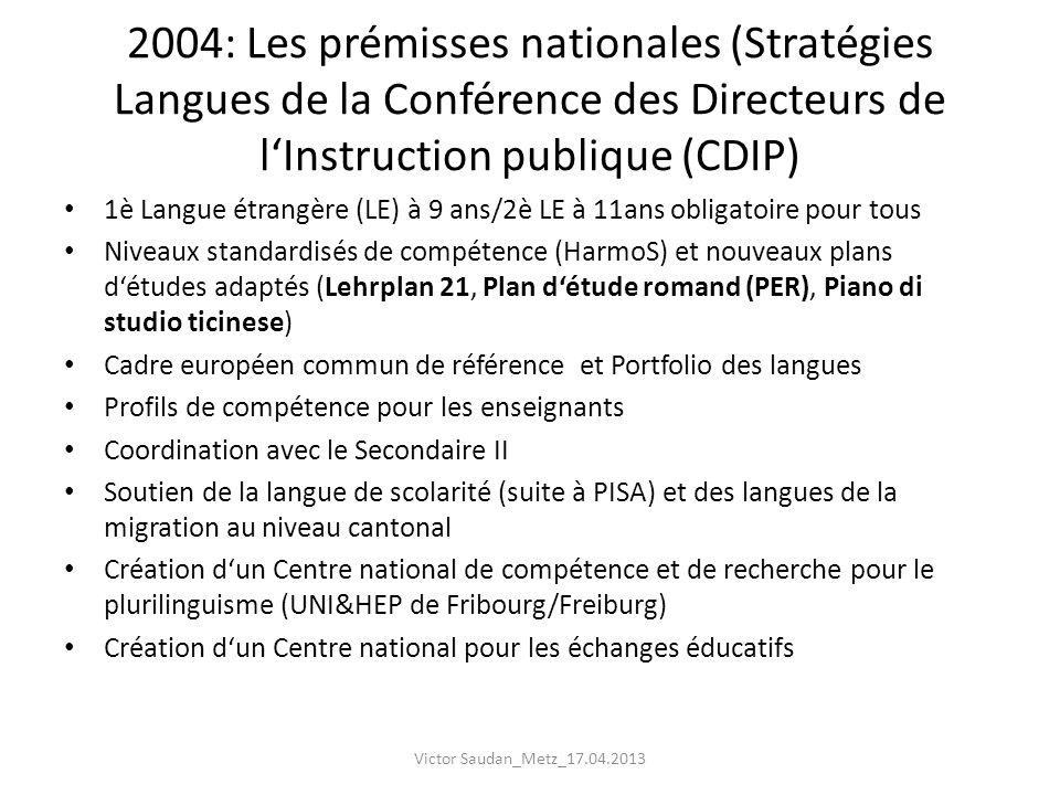 2004: Les prémisses nationales (Stratégies Langues de la Conférence des Directeurs de lInstruction publique (CDIP) 1è Langue étrangère (LE) à 9 ans/2è