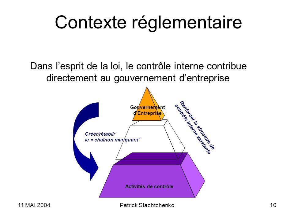 11 MAI 2004Patrick Stachtchenko10 Contexte réglementaire Créer/rétablir le « chaînon manquant