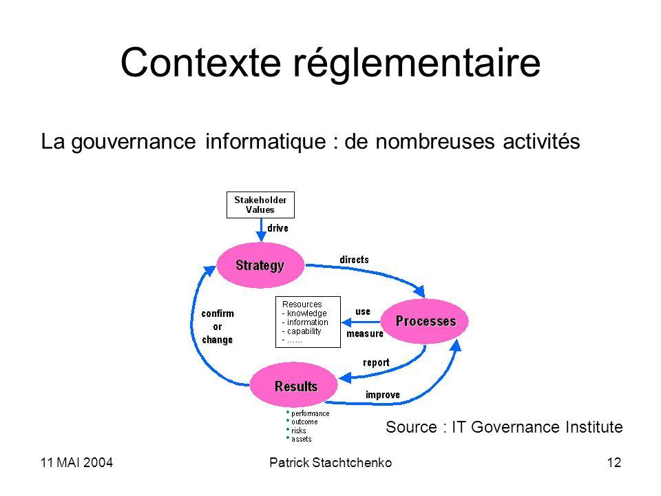 11 MAI 2004Patrick Stachtchenko12 Contexte réglementaire La gouvernance informatique : de nombreuses activités Source : IT Governance Institute