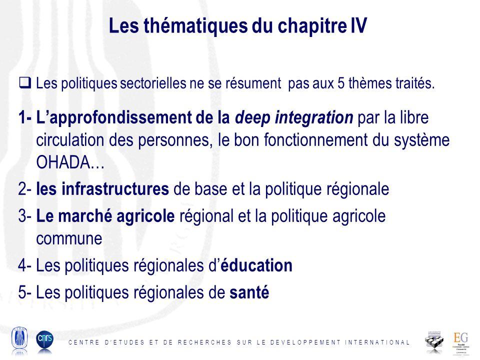 Les thématiques du chapitre IV Les politiques sectorielles ne se résument pas aux 5 thèmes traités. 1- Lapprofondissement de la deep integration par l