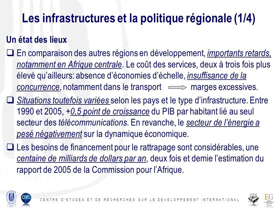 Les infrastructures et la politique régionale (1/4) Un état des lieux En comparaison des autres régions en développement, importants retards, notamment en Afrique centrale.