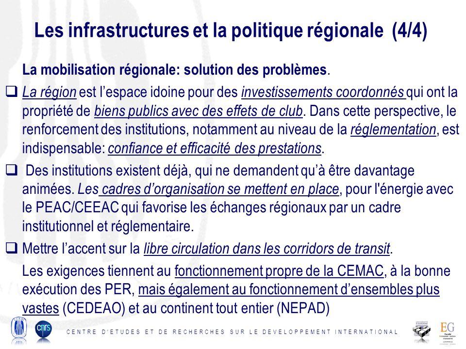 Les infrastructures et la politique régionale (4/4) La mobilisation régionale: solution des problèmes. La région est lespace idoine pour des investiss