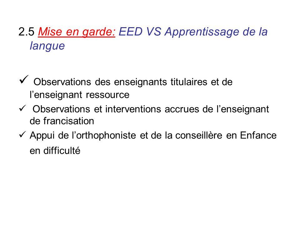 2.5 Mise en garde: EED VS Apprentissage de la langue Observations des enseignants titulaires et de lenseignant ressource Observations et interventions