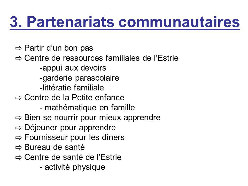3. Partenariats communautaires Partir dun bon pas Centre de ressources familiales de lEstrie -appui aux devoirs -garderie parascolaire -littératie fam