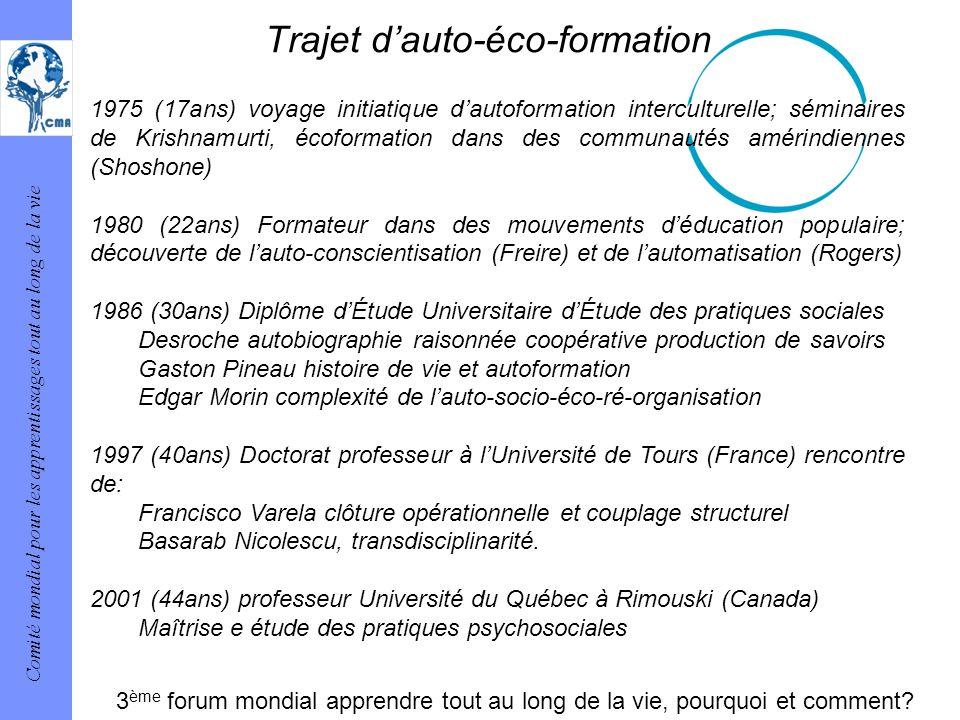 Comité mondial pour les apprentissages tout au long de la vie Trajet dauto-éco-formation 1975 (17ans) voyage initiatique dautoformation interculturell