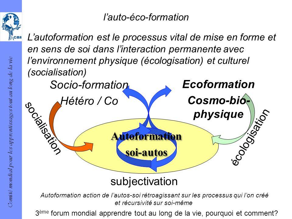 Comité mondial pour les apprentissages tout au long de la vie lauto-éco-formation Lautoformation est le processus vital de mise en forme et en sens de