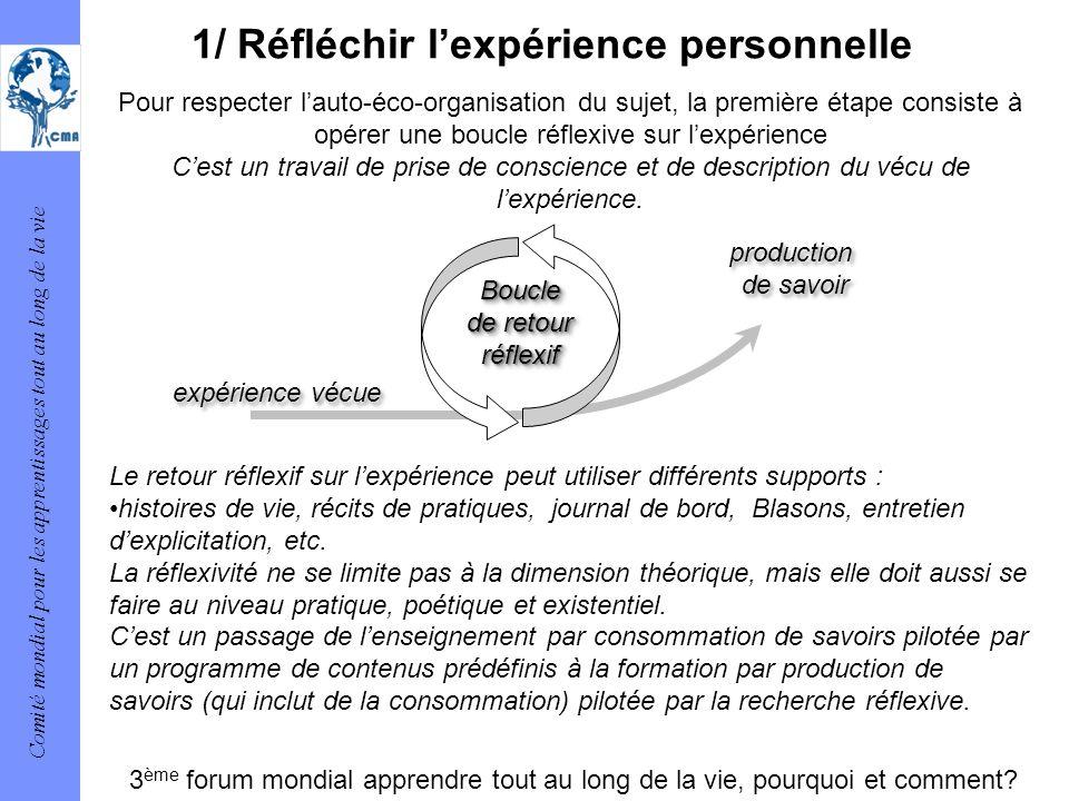 Comité mondial pour les apprentissages tout au long de la vie 1/ Réfléchir lexpérience personnelle Le retour réflexif sur lexpérience peut utiliser di