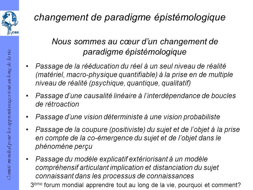 Comité mondial pour les apprentissages tout au long de la vie changement de paradigme épistémologique Passage de la rééducation du réel à un seul nive
