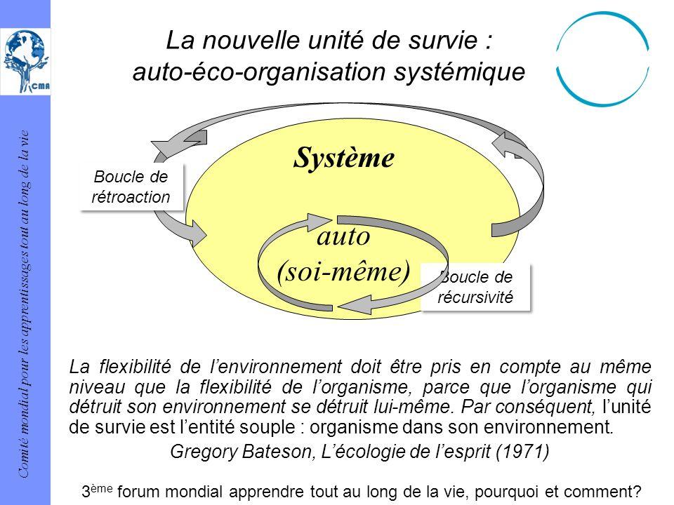 Comité mondial pour les apprentissages tout au long de la vie Système auto (soi-même) La nouvelle unité de survie : auto-éco-organisation systémique B