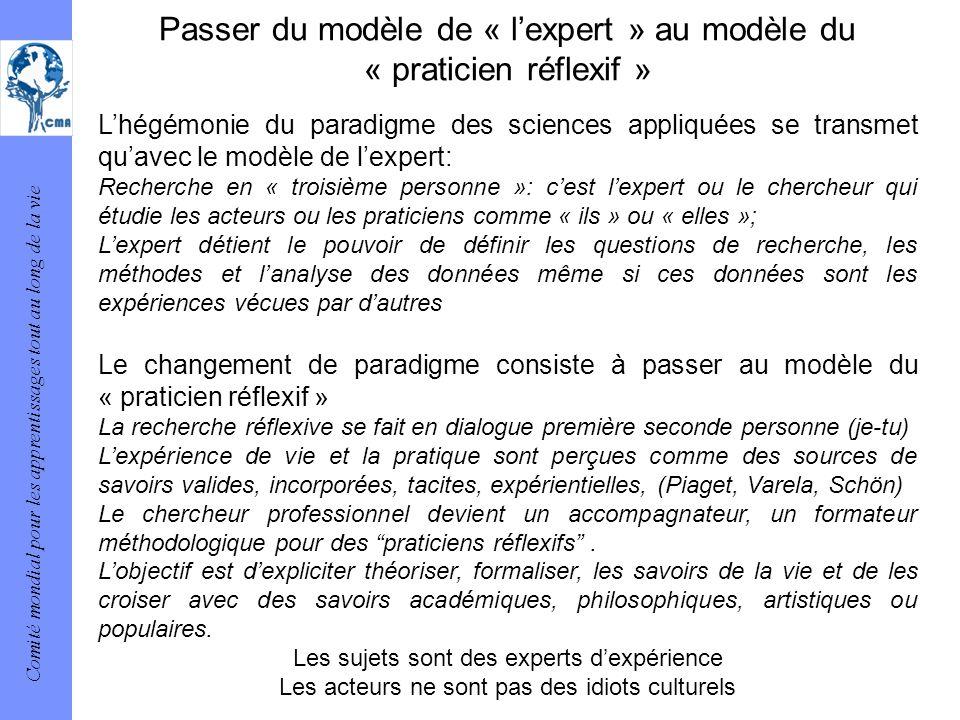 Comité mondial pour les apprentissages tout au long de la vie Passer du modèle de « lexpert » au modèle du « praticien réflexif » Lhégémonie du paradi