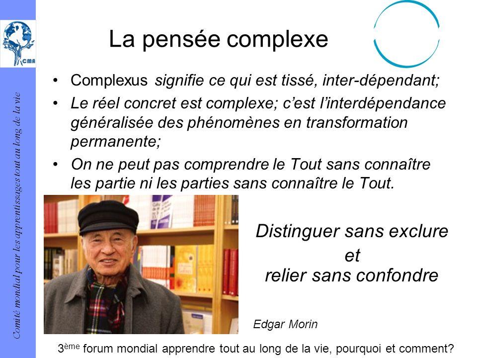 Comité mondial pour les apprentissages tout au long de la vie La pensée complexe Complexus signifie ce qui est tissé, inter-dépendant; Le réel concret