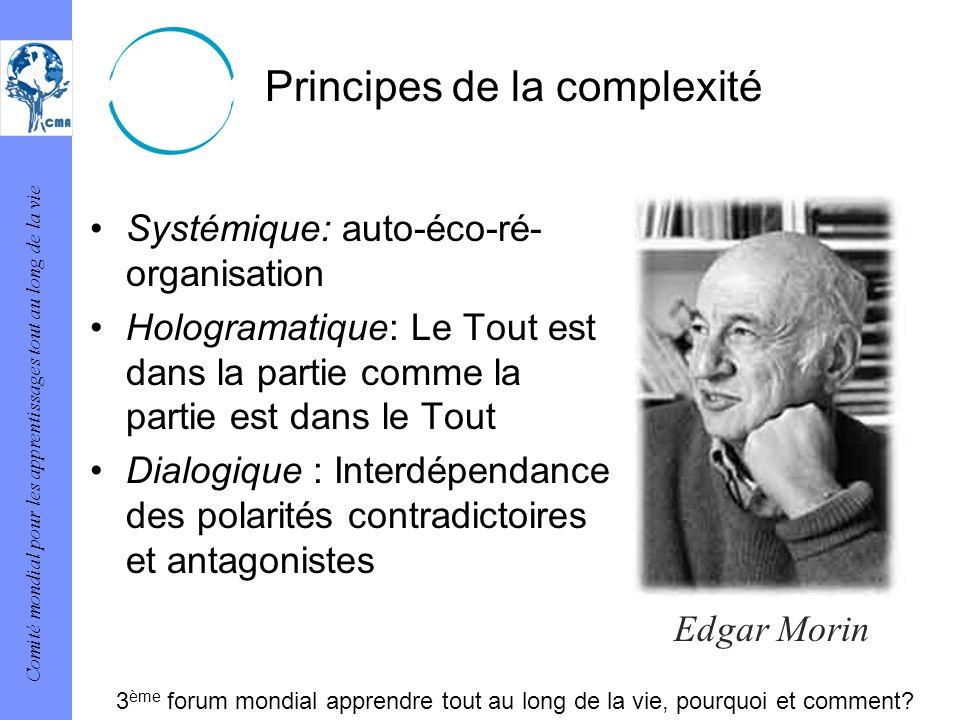 Comité mondial pour les apprentissages tout au long de la vie Principes de la complexité Systémique: auto-éco-ré- organisation Hologramatique: Le Tout
