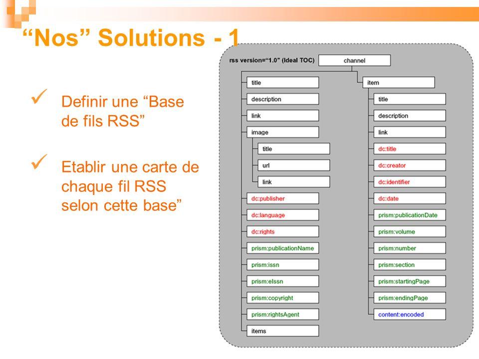 Nos Solutions - 1 Definir une Base de fils RSS Etablir une carte de chaque fil RSS selon cette base