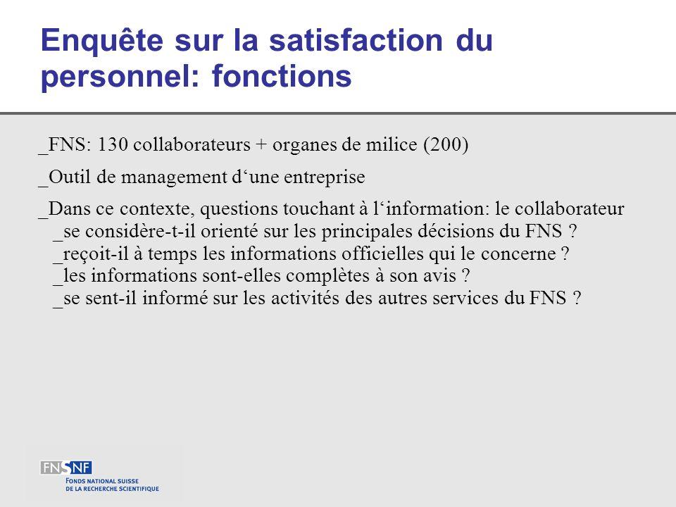 Enquête sur la satisfaction du personnel: fonctions _FNS: 130 collaborateurs + organes de milice (200) _Outil de management dune entreprise _Dans ce c