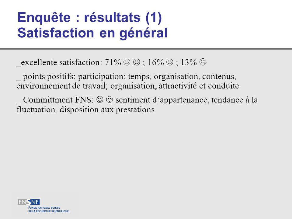 Enquête : résultats (1) Satisfaction en général _excellente satisfaction: 71% ; 16% ; 13% _ points positifs: participation; temps, organisation, conte