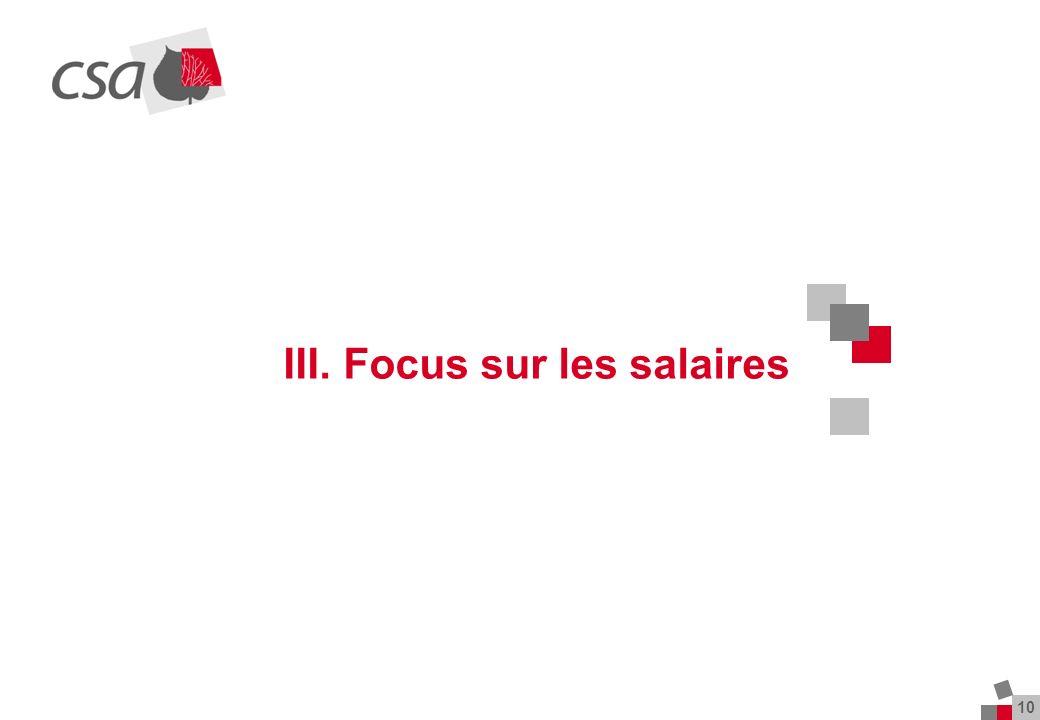 10 III.Focus sur les salaires