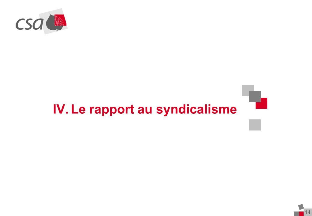 14 IV.Le rapport au syndicalisme