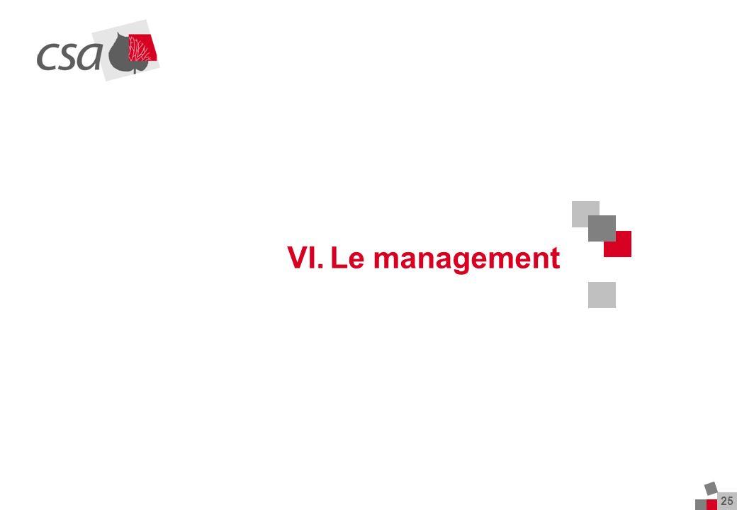 25 VI.Le management