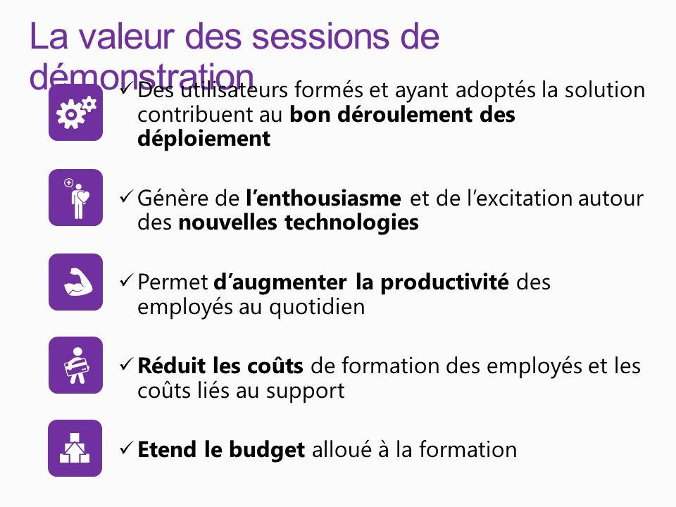La valeur des sessions de démonstration Des utilisateurs formés et ayant adoptés la solution contribuent au bon déroulement des déploiement Génère de
