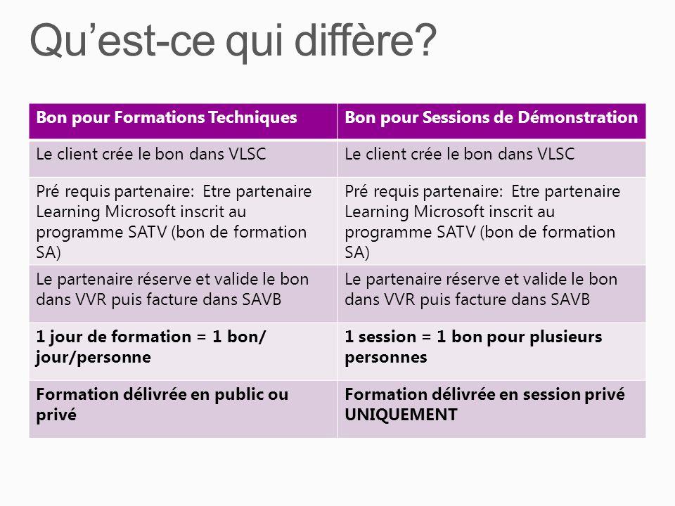 Bon pour Formations TechniquesBon pour Sessions de Démonstration Le client crée le bon dans VLSC Pré requis partenaire: Etre partenaire Learning Micro