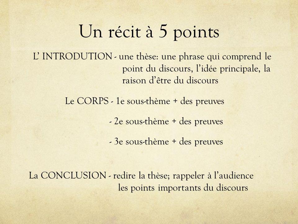 Un récit à 5 points L INTRODUTION - une thèse: une phrase qui comprend le point du discours, lidée principale, la raison dêtre du discours La CONCLUSI