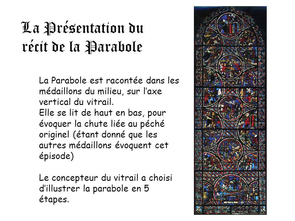 La Présentation du récit de la Parabole La Parabole est racontée dans les médaillons du milieu, sur laxe vertical du vitrail.