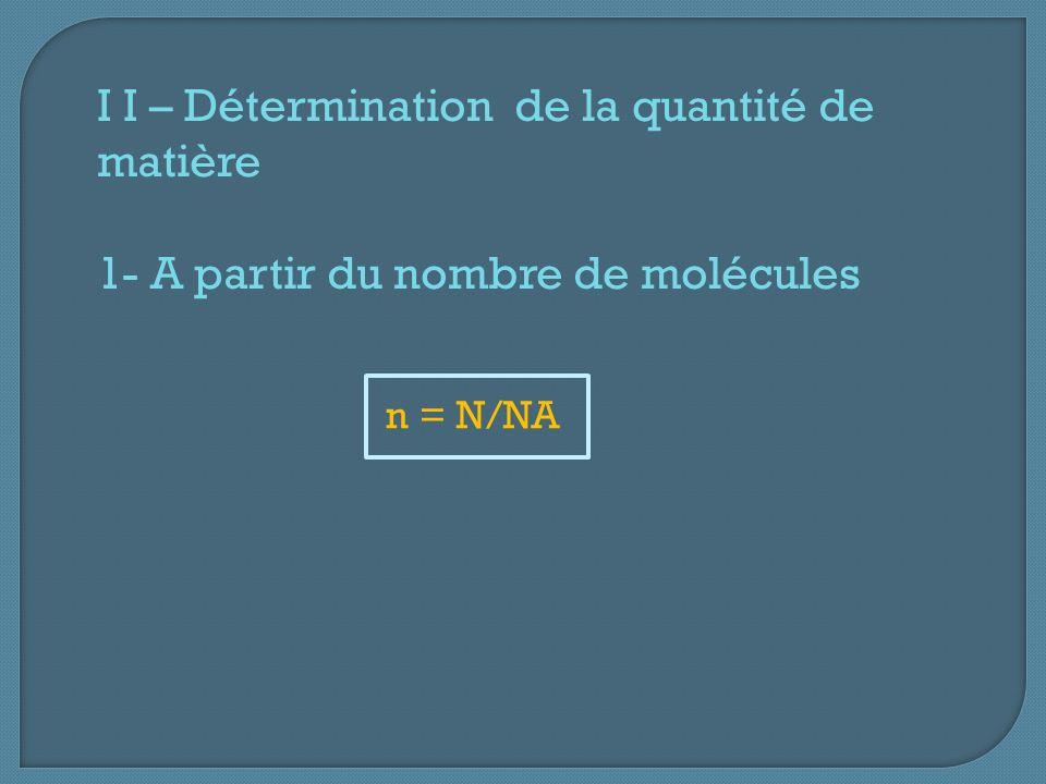I I – Détermination de la quantité de matière 1- A partir du nombre de molécules n = N/NA