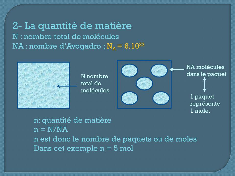 2- La quantité de matière N : nombre total de molécules NA : nombre dAvogadro ; N A = 6.10 23 n: quantité de matière n = N/NA n est donc le nombre de paquets ou de moles Dans cet exemple n = 5 mol NA molécules dans le paquet 1 paquet représente 1 mole.
