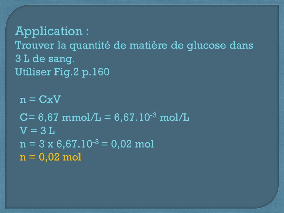 Application : Trouver la quantité de matière de glucose dans 3 L de sang. Utiliser Fig.2 p.160 n = CxV C= 6,67 mmol/L = 6,67.10 -3 mol/L V = 3 L n = 3