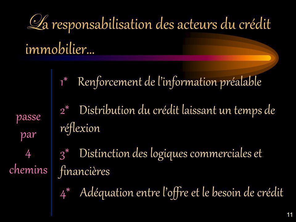 L a responsabilisation des acteurs du crédit immobilier… 1* Renforcement de linformation préalable 2* Distribution du crédit laissant un temps de réflexion 3* Distinction des logiques commerciales et financières 4* Adéquation entre loffre et le besoin de crédit passe par 4 chemins 11