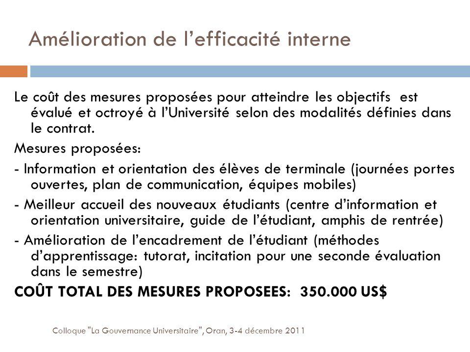 Amélioration de lefficacité interne Colloque La Gouvernance Universitaire , Oran, 3-4 décembre 2011 Le coût des mesures proposées pour atteindre les objectifs est évalué et octroyé à lUniversité selon des modalités définies dans le contrat.