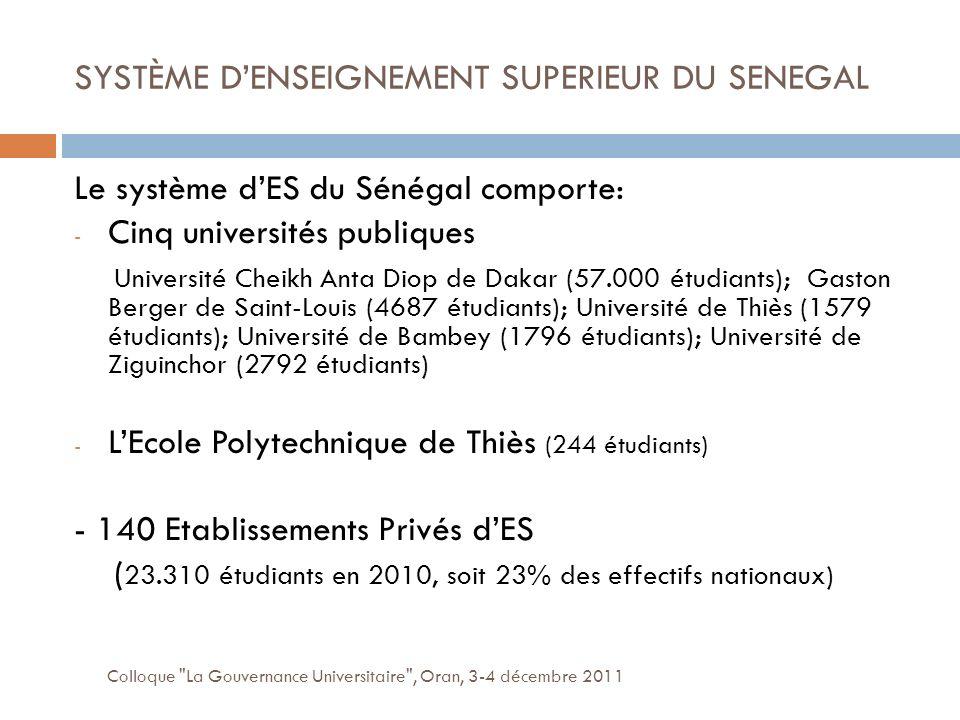 SYSTÈME DENSEIGNEMENT SUPERIEUR DU SENEGAL Colloque La Gouvernance Universitaire , Oran, 3-4 décembre 2011 Le système dES du Sénégal comporte: - Cinq universités publiques Université Cheikh Anta Diop de Dakar (57.000 étudiants); Gaston Berger de Saint-Louis (4687 étudiants); Université de Thiès (1579 étudiants); Université de Bambey (1796 étudiants); Université de Ziguinchor (2792 étudiants) - LEcole Polytechnique de Thiès (244 étudiants) - 140 Etablissements Privés dES ( 23.310 étudiants en 2010, soit 23% des effectifs nationaux)