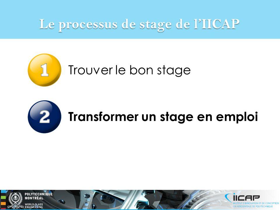 Le processus de stage de lIICAP Trouver le bon stage Transformer un stage en emploi