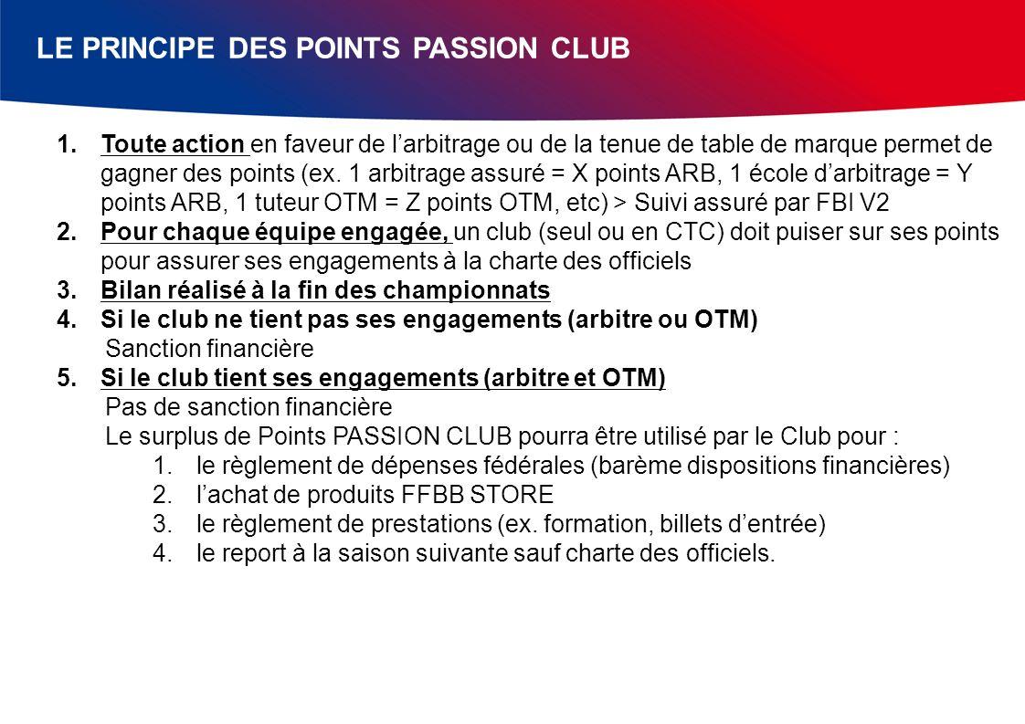 LE PRINCIPE DES POINTS PASSION CLUB 1.Toute action en faveur de larbitrage ou de la tenue de table de marque permet de gagner des points (ex. 1 arbitr