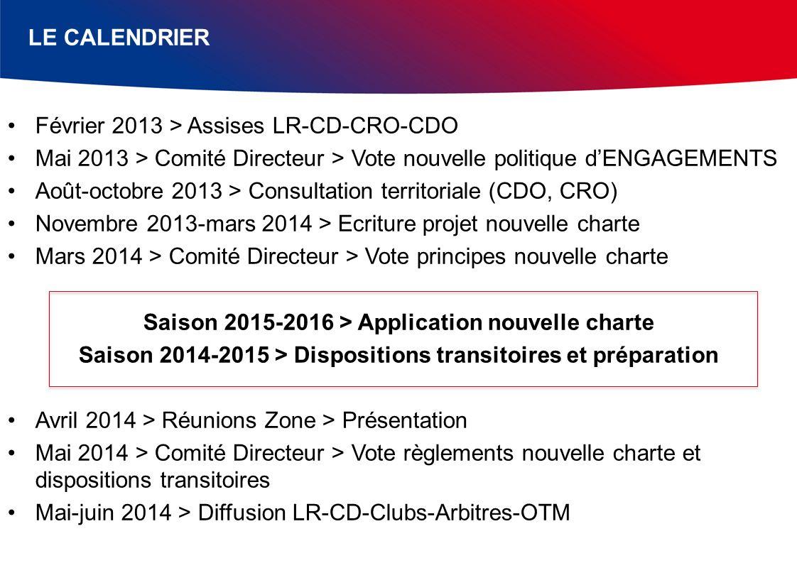 LE CALENDRIER Février 2013 > Assises LR-CD-CRO-CDO Mai 2013 > Comité Directeur > Vote nouvelle politique dENGAGEMENTS Août-octobre 2013 > Consultation