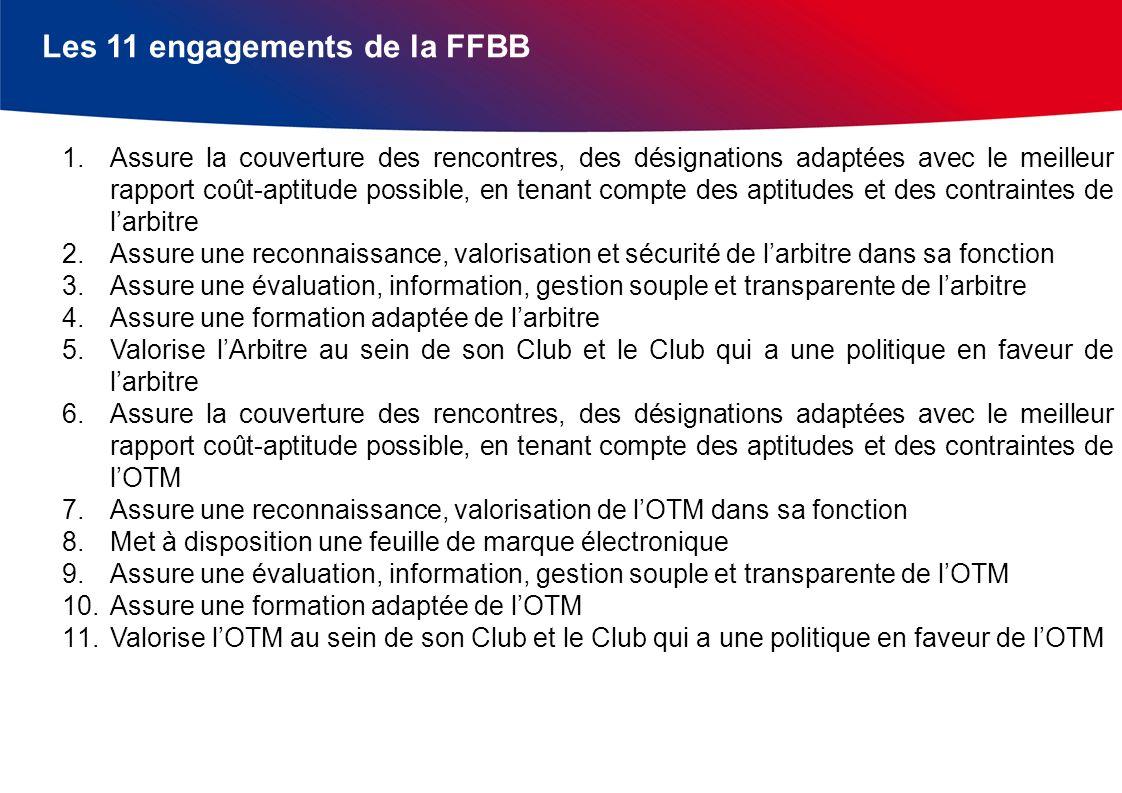 Les 11 engagements de la FFBB 1.Assure la couverture des rencontres, des désignations adaptées avec le meilleur rapport coût-aptitude possible, en ten