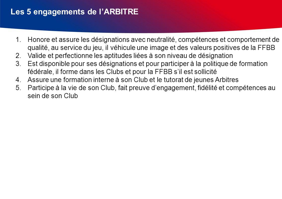 Les 5 engagements de lARBITRE 1.Honore et assure les désignations avec neutralité, compétences et comportement de qualité, au service du jeu, il véhic