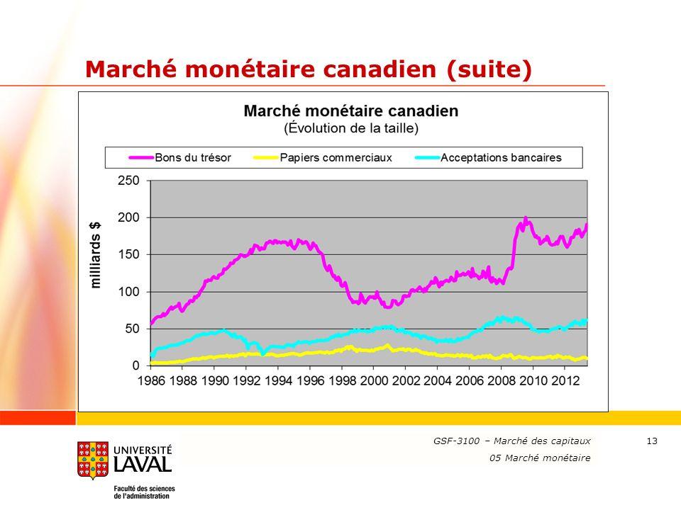 www.ulaval.ca 13 Marché monétaire canadien (suite) GSF-3100 – Marché des capitaux 05 Marché monétaire