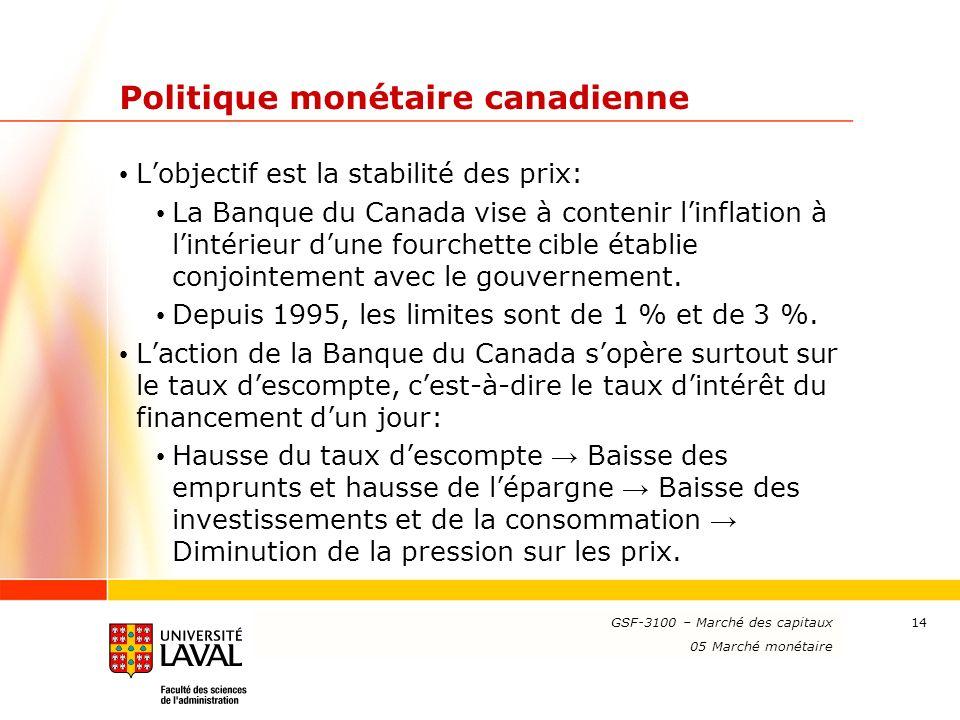 www.ulaval.ca 14 Politique monétaire canadienne Lobjectif est la stabilité des prix: La Banque du Canada vise à contenir linflation à lintérieur dune
