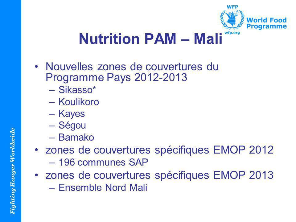 Fighting Hunger Worldwide Nutrition PAM – Mali Nouvelles zones de couvertures du Programme Pays 2012-2013 –Sikasso* –Koulikoro –Kayes –Ségou –Bamako z
