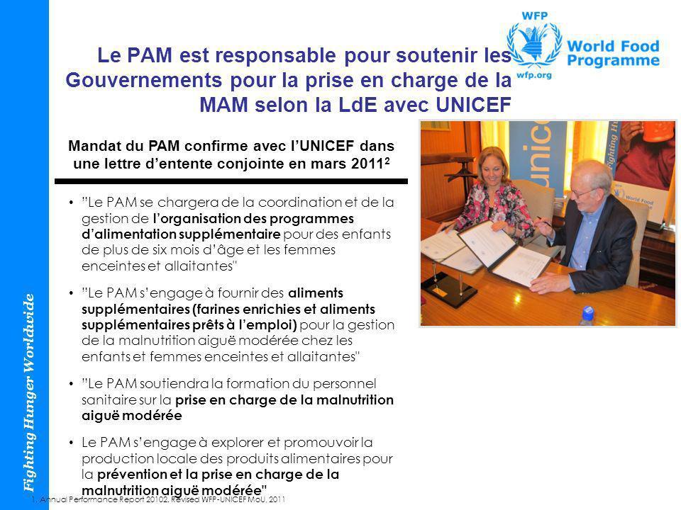 Fighting Hunger Worldwide Le PAM est responsable pour soutenir les Gouvernements pour la prise en charge de la MAM selon la LdE avec UNICEF Mandat du