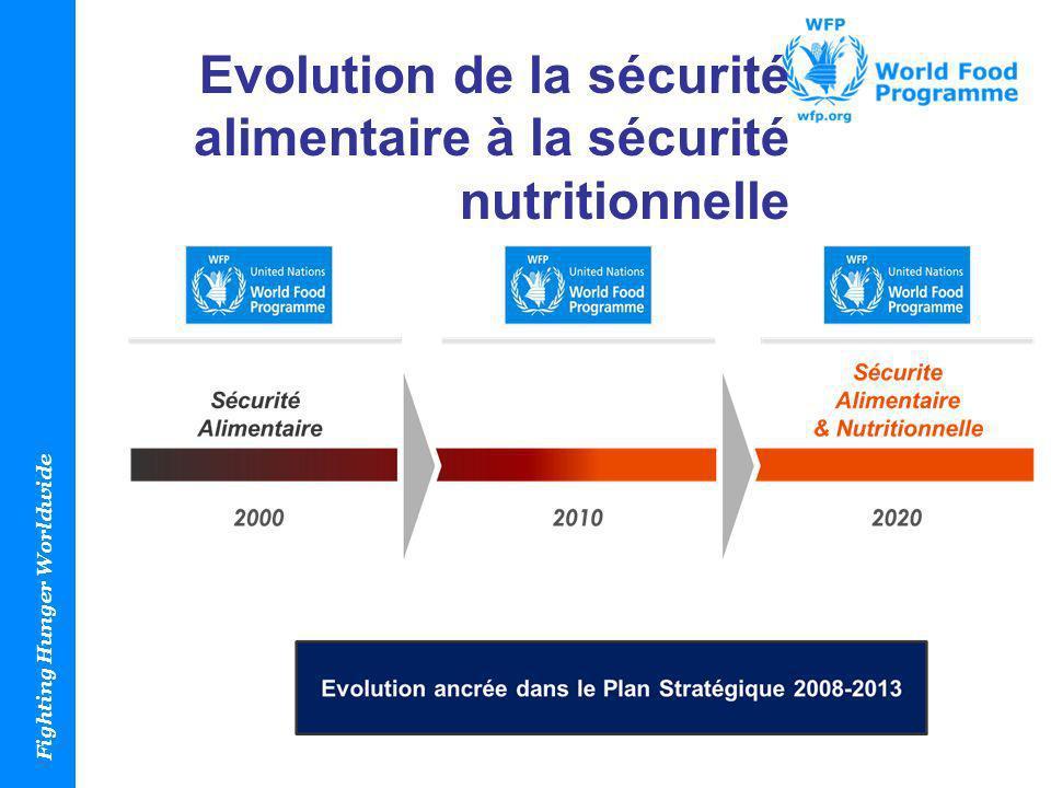 Fighting Hunger Worldwide Evolution de la sécurité alimentaire à la sécurité nutritionnelle