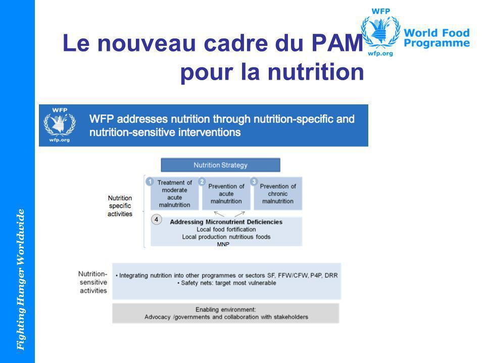 Fighting Hunger Worldwide Le nouveau cadre du PAM pour la nutrition